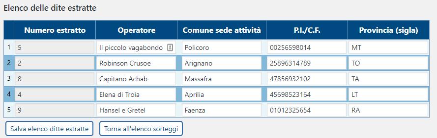 """Avviso sorteggio operatori economici da invitare per manutenzione straordinaria strada comunale """"Salinello""""."""